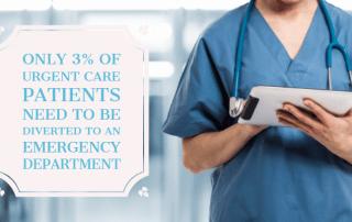 albuquerque urgent care